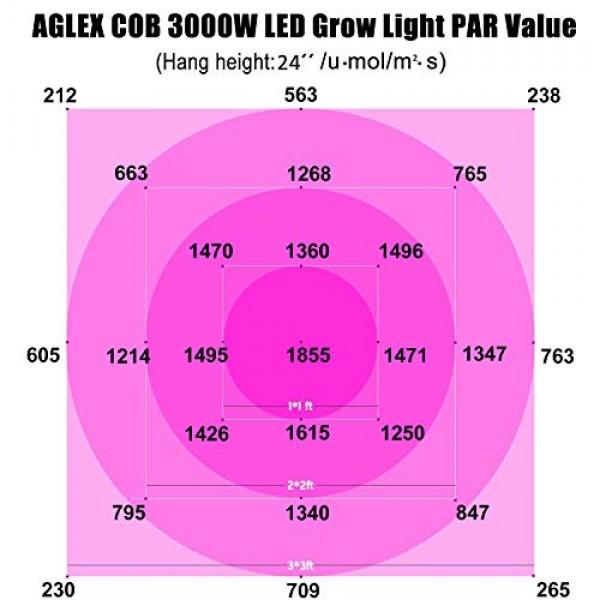 AGLEX COB LED Grow Light 3000W - Upgraded Spectrum 3400K 6500K Hig...