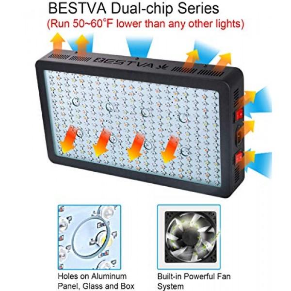 BESTVA DC Series 3000W LED Grow Light Full Spectrum Grow Lamp for ...