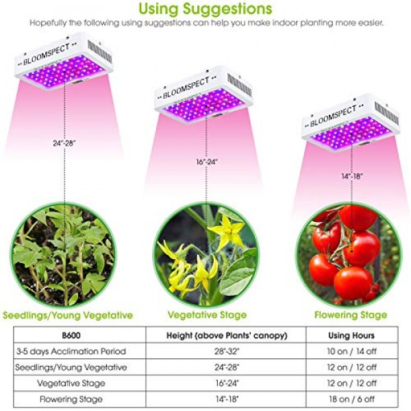 BLOOMSPECT 600W LED Grow Light: Full Spectrum for Indoor Hydroponi...
