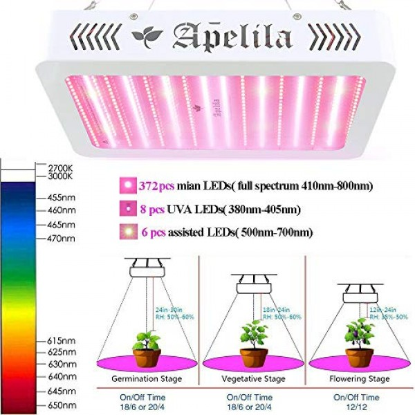 2000W LED Grow Light Full Spectrum Veg and Bloom Switch Grow Lamps...