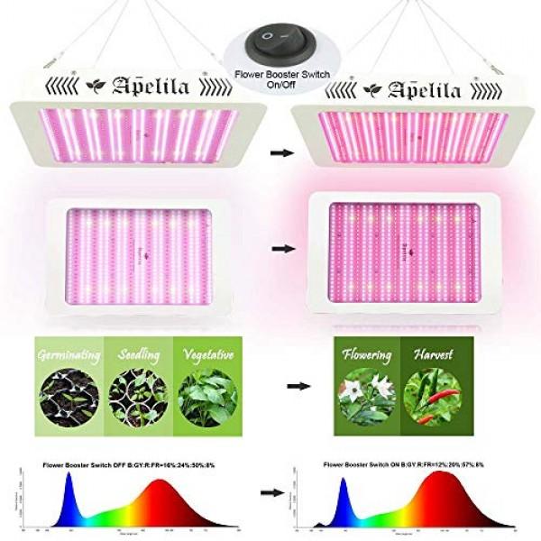 3000 Watt LED Plant Grow Light Full Spectrum - Apelila Newest Indo...