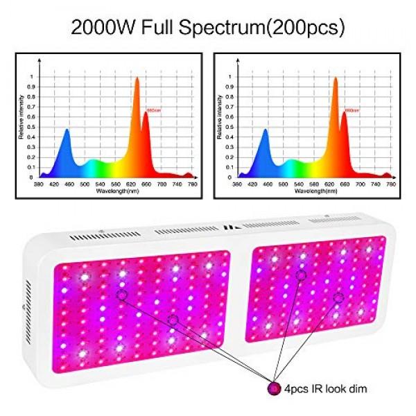 Dimgogo 2000w LED Grow Light Full Spectrum for Indoor Plants Veg a...