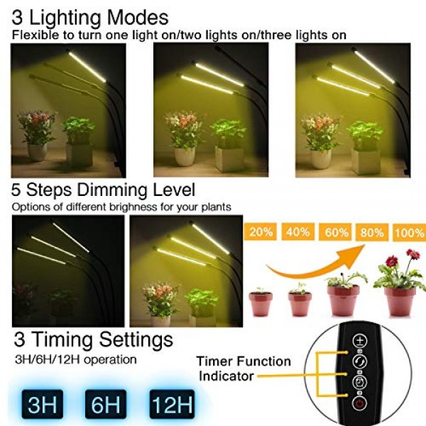 LED Grow Light for Indoor Plant,Elaine Upgraded Version 60W LED Au...