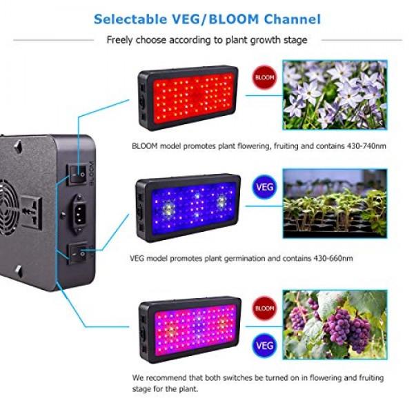 Golspark 1200W LED Plant Grow Light,Full Spectrum Indoor Plant Lig...