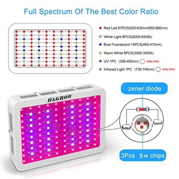 H&GROW 1000W LED Grow Light Triple Chips 15W LEDs Full Spectrum ...