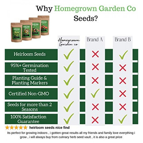 Heirloom Vegetable Seeds -10 Variety - Non GMO Vegetable Seeds For...