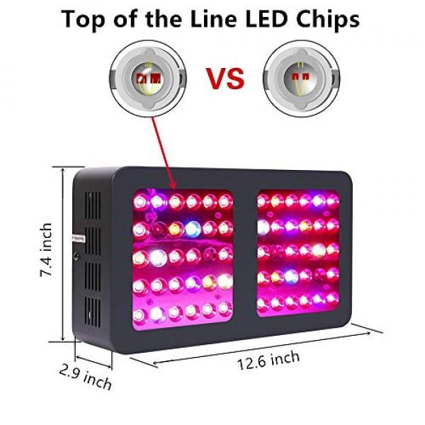 iPower GLLEDXA300CNEW 300W LED Grow Light Full Spectrum for Indoor...