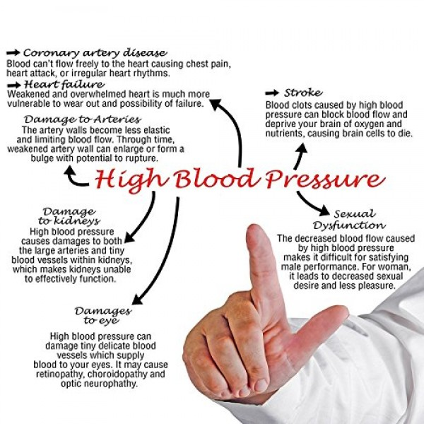 Longevity Blood Pressure Formula Clinically Formulated