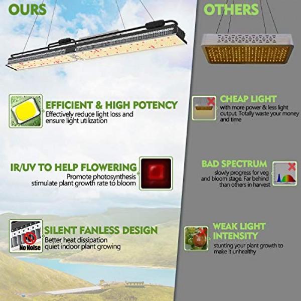 MARS HYDRO SP 250 Led Grow Lights Full Spectrum for Indoor Plants ...