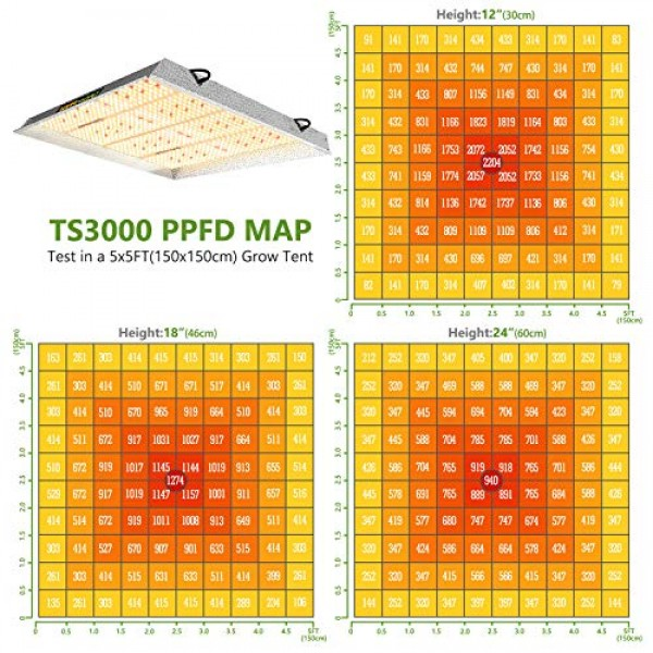 MARS HYDRO TS 3000W LED Grow Light for Indoor Plants 4x4 5x5 ft Co...