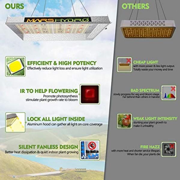 MARS HYDRO TS 600W LED Grow Light 2x2 ft Sunlike Full Spectrum Led...