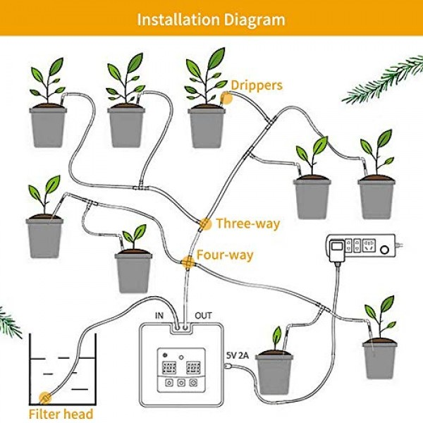 Automatic Drip Irrigation Kit, Self Watering System with Timer and...