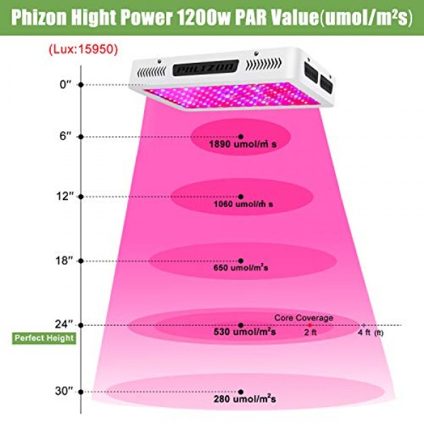 Phlizon Newest 1200W High Power Series Plant LED Grow Light,with T...