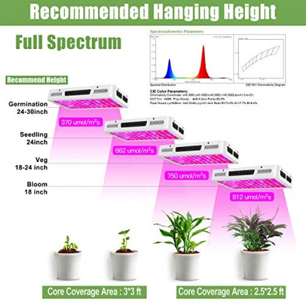 Phlizon Newest 1500W High Power Series Plant LED Grow Light,with T...
