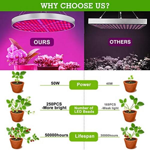 Led Grow Light, Shengsite 50W Grow Lights for Indoor Plants UFO 25...