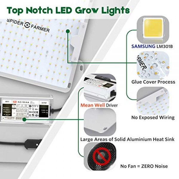 Spider Farmer SF 1000 LED Grow Light with Samsung Chips LM301B & D...