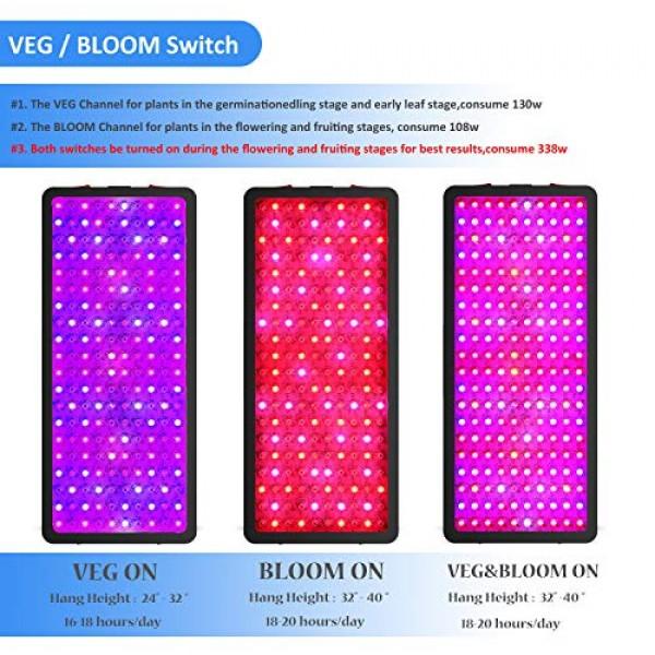 Sunnewgrow 2000w LED Grow Light for Indoor Plants, Triple-Chips & ...