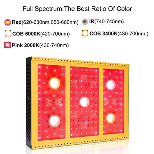 Tmlapy COB LED Grow Light 2500W - Full Spectrum Reflector Series L...
