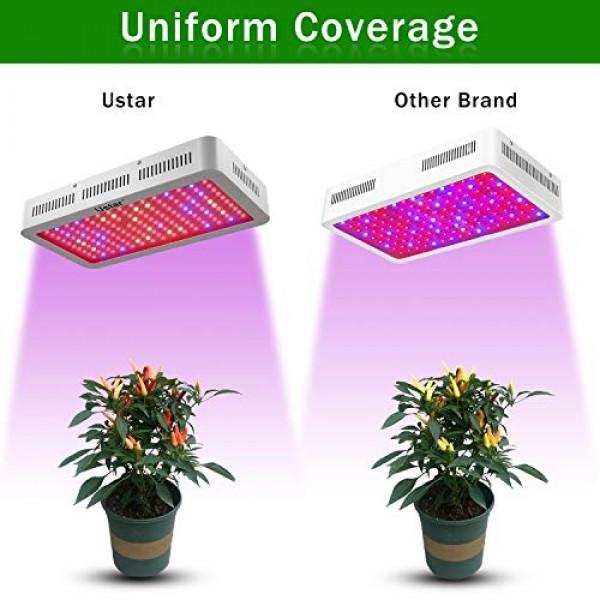Grow Light, Grow Lights for Indoor Plants,Full Spectrum 600W, Pla...