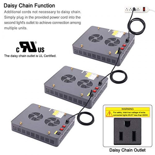 VIPARSPECTRA UL Certified 600W LED Grow Light,with Daisy Chain,Veg...