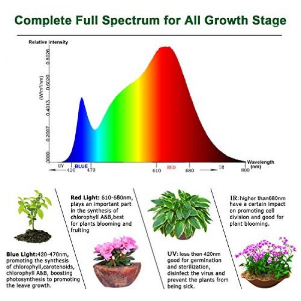 YGROW 600W LED Grow Light Full Spectrum,Update Light Plant Bulbs G...