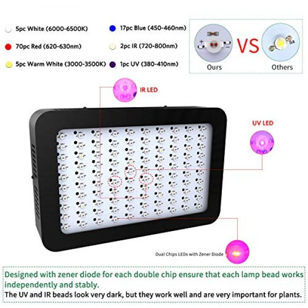 1000W LED Grow Light, Growing Lamp Full Spectrum for Indoor Hydrop...