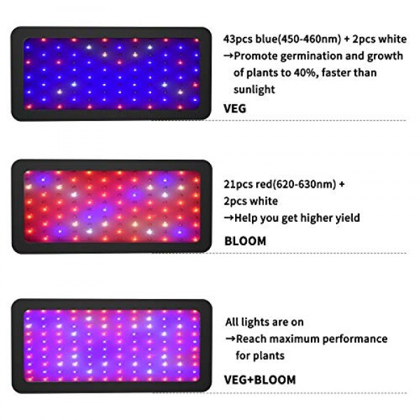 1500W LED Grow Light, Growing Lamp Full Spectrum for Indoor Hydrop...