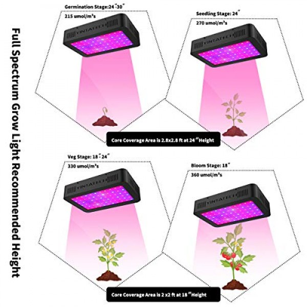 Yintatech 600W LED Grow Light, Growing Lamp Full Spectrum for Indo...